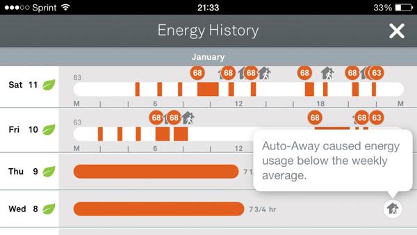 Nest App Energy History
