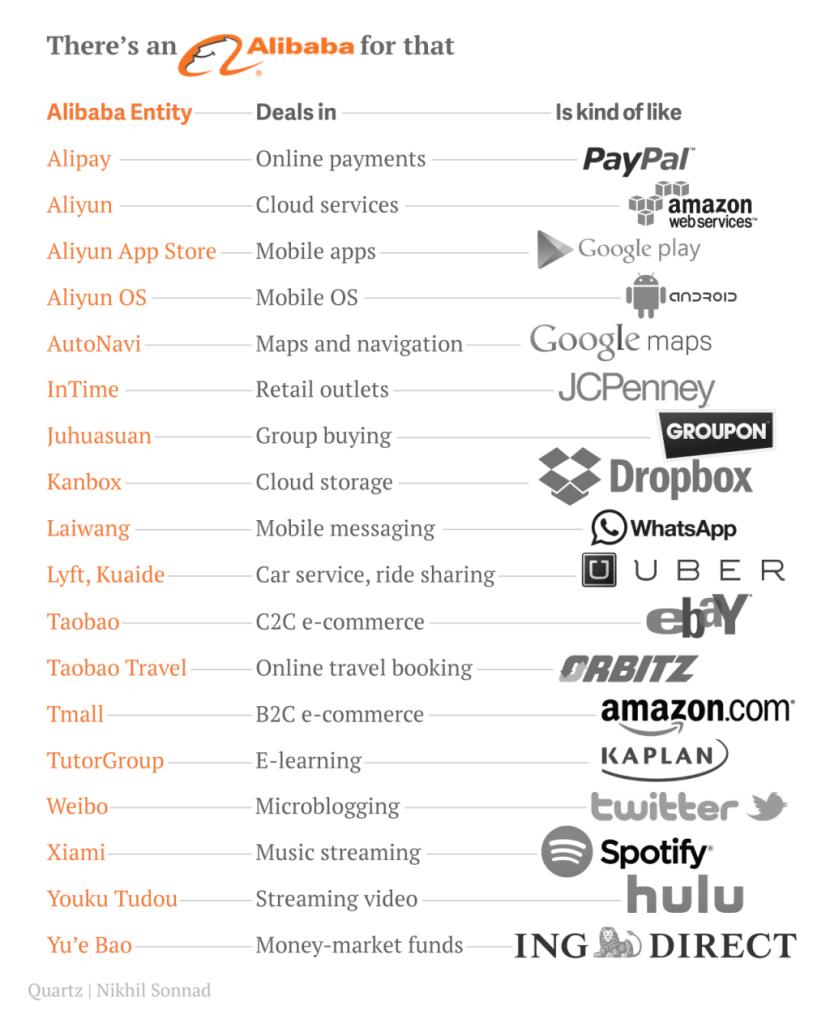 Alibaba Quartz