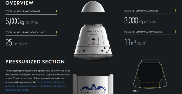 Spacex Releases Videos Of Dragon Spacecraft And Animation